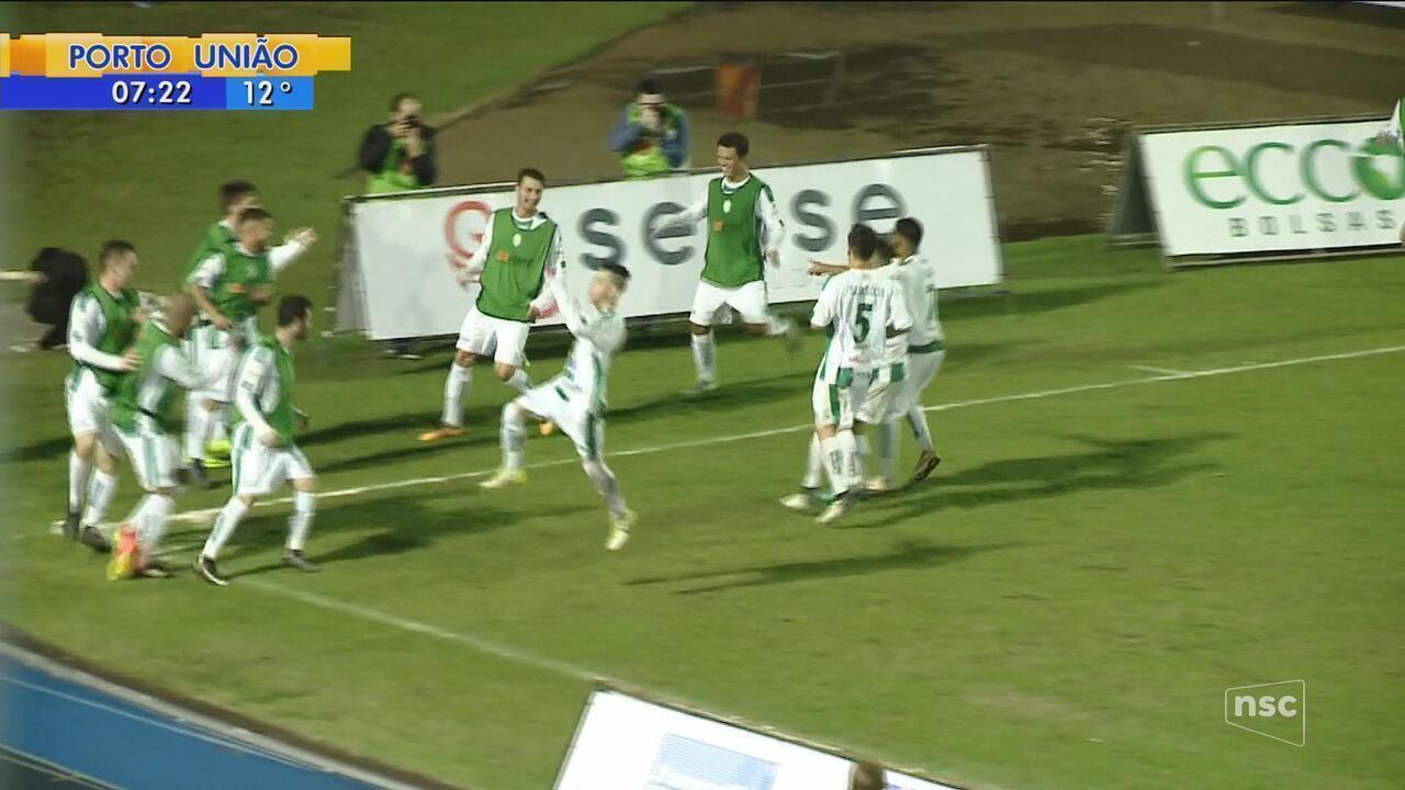 Metropolitano vence o Marcílio Dias por 3 a 0 e abre vantagem na final da Segundona de SC