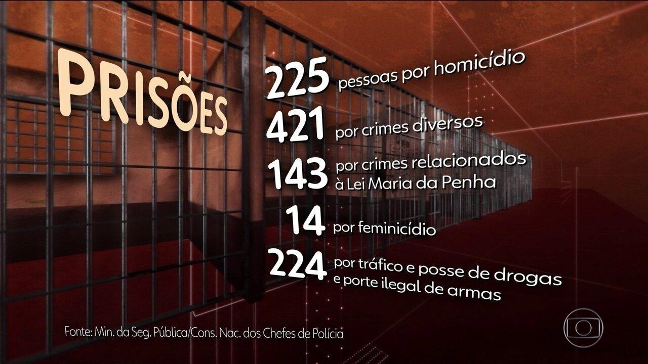 Polícia faz operação em todo o país para prender condenados por homicídio e feminicídio