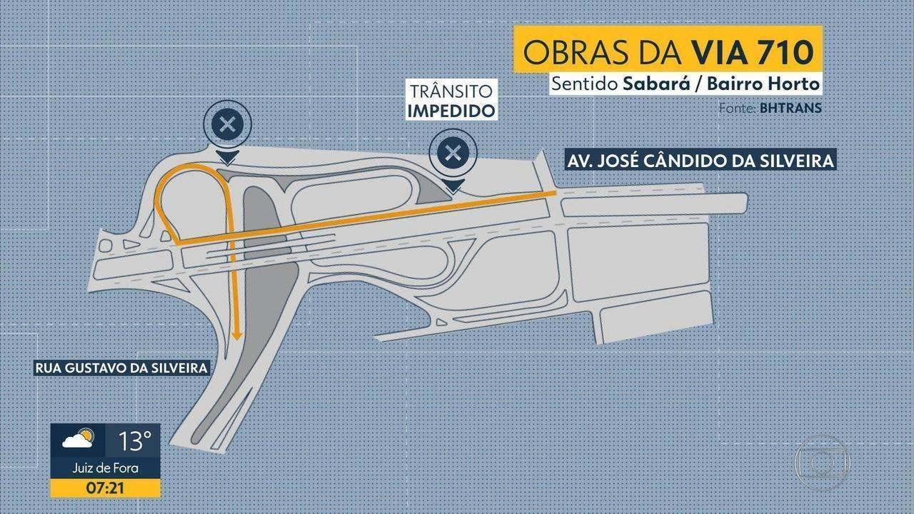 Alças de acesso da José Cândido da Silveira para Rua Gustavo da Silveira são interditas