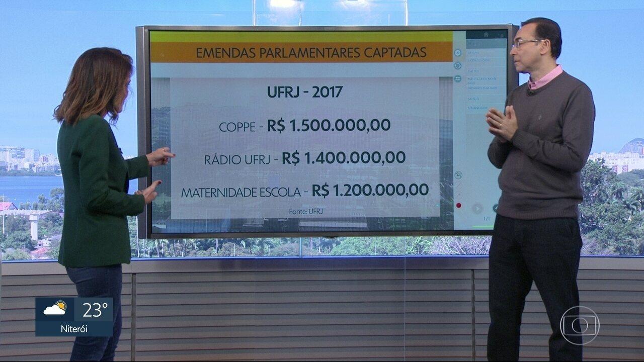 Rádio UFRJ captou quase o dobro de verba do Museu Nacional em emenda parlamentar