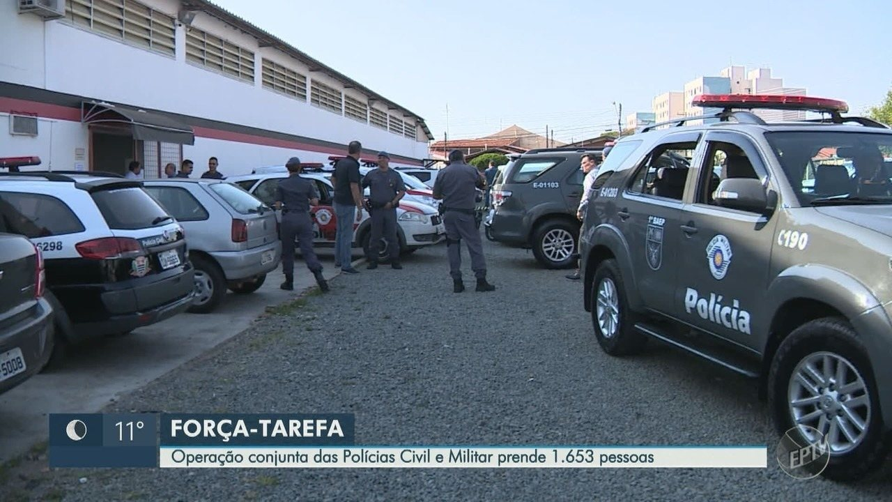 Operação das Polícias Civil e Militar prende 1.653 suspeitos no estado de São Paulo