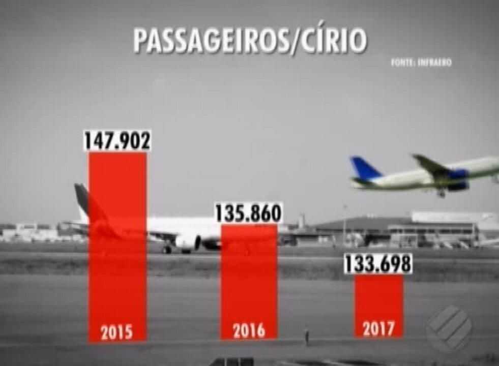 Alto valor no preço das passagens aéreas afasta turistas do Círio de Nazaré