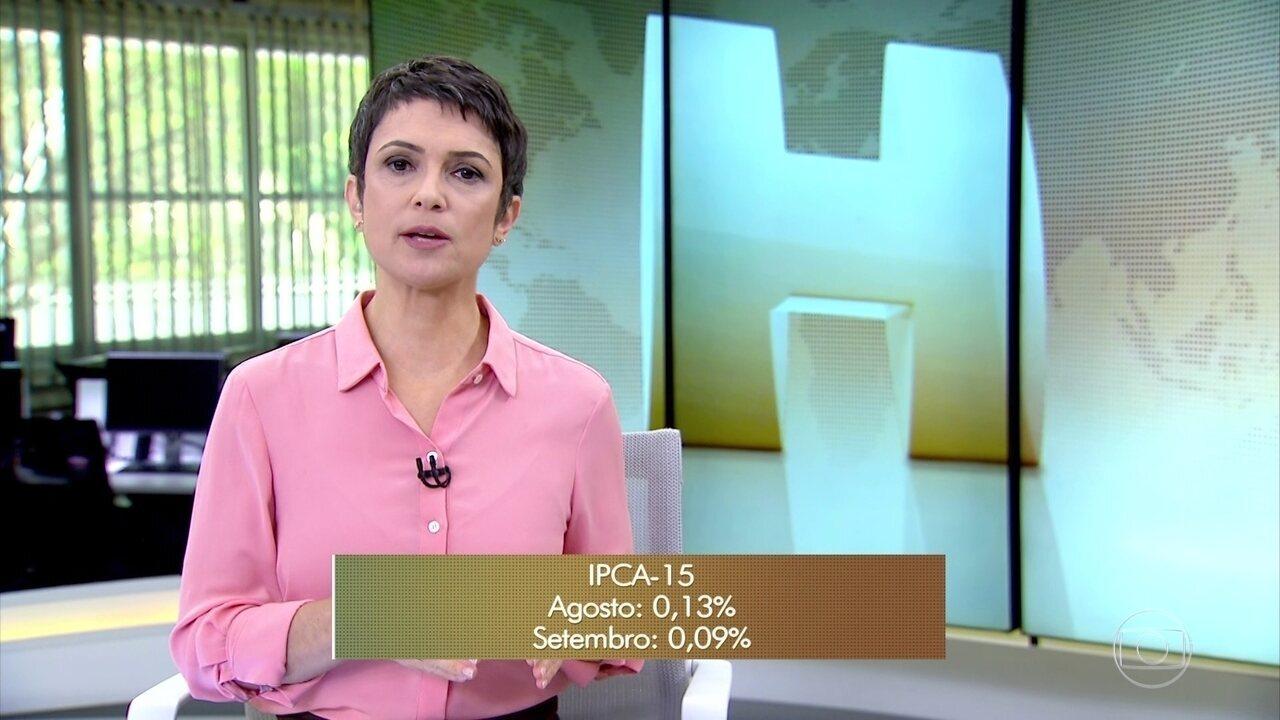 Prévia da inflação oficial passa de 0,13% em agosto para 0,09% em setembro, diz IBGE