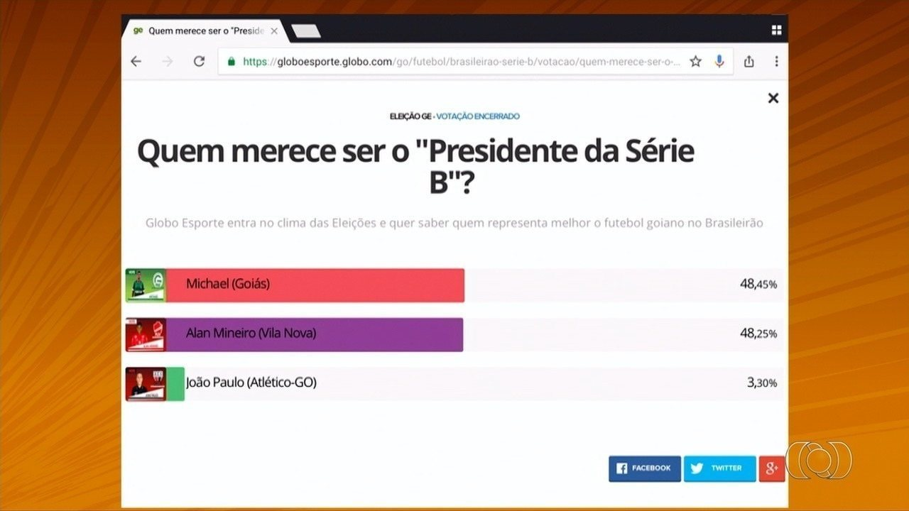 Michael, do Goiás, é eleito o