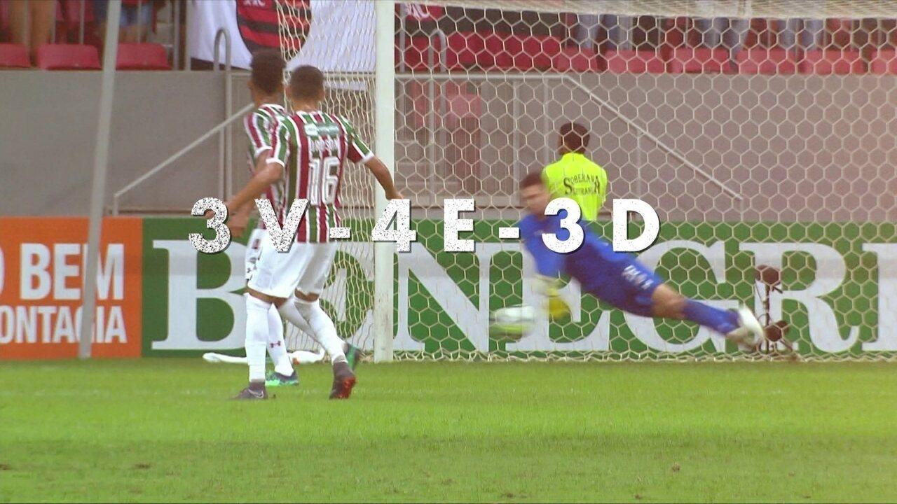 Espião Estatístico traz os números do confronto entre Flamengo e Fluminense