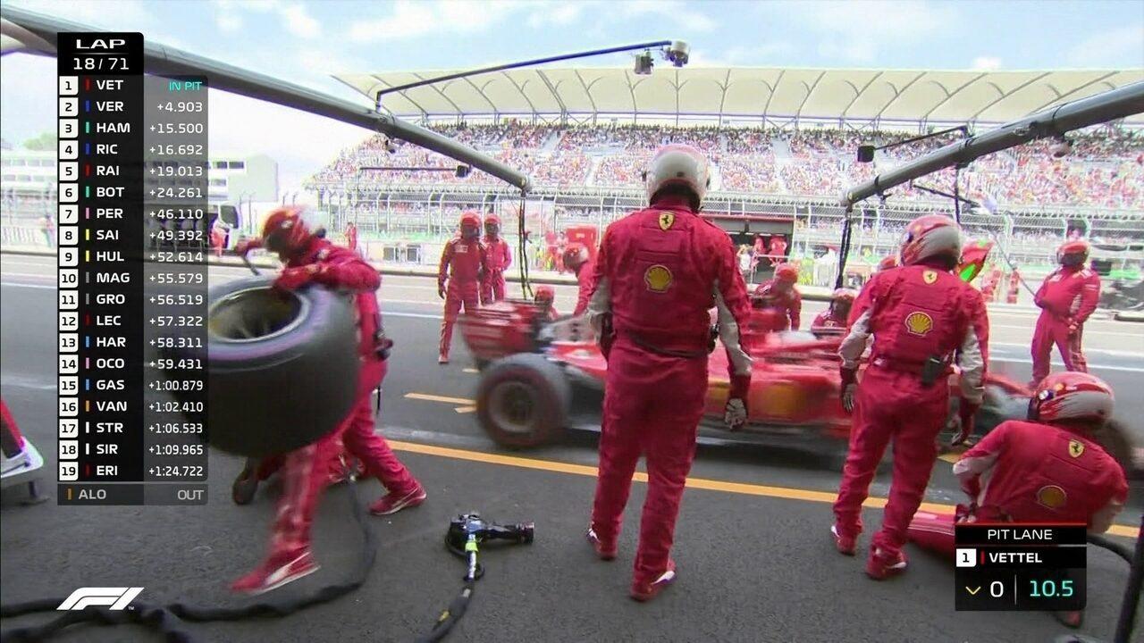 Vettel e Kimi Raikkonen vão para os boxes