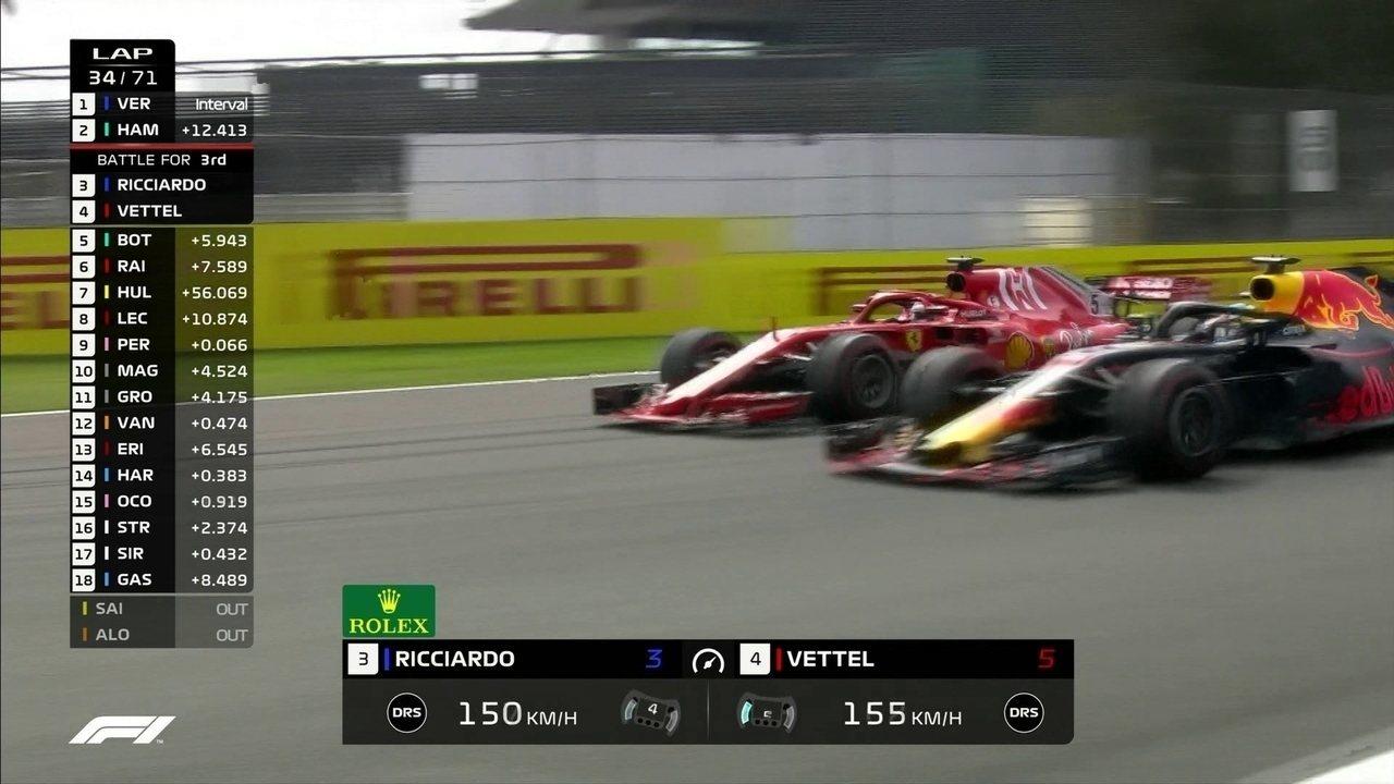 Vettel faz boa ultrapassagem em Ricciardo no GP do México