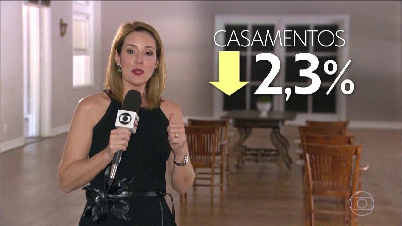 Estudo do IBGE revela que tem menos brasileiros se casando e mais casais se separando