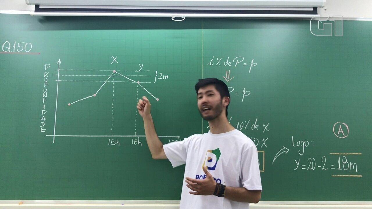 Revisão Enem Matemática: resolução da questão 150 da prova cinza do Enem 2017