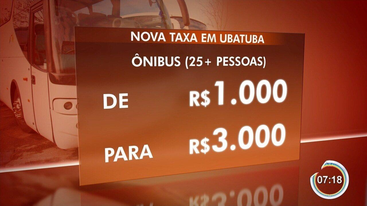 Resultado de imagem para ubatuba onibus excursão