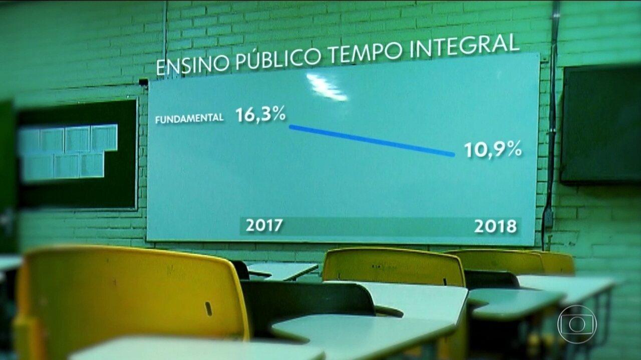 MEC divulga novo censo escolar