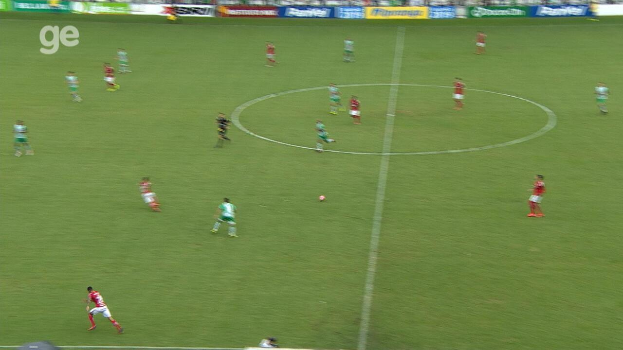 Confira os melhores momentos entre Juventude 1 x 2 Inter