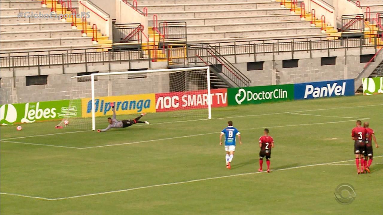 Brasil de Pelotas perde em casa para o Aimoré e técnico do xavante é demitido