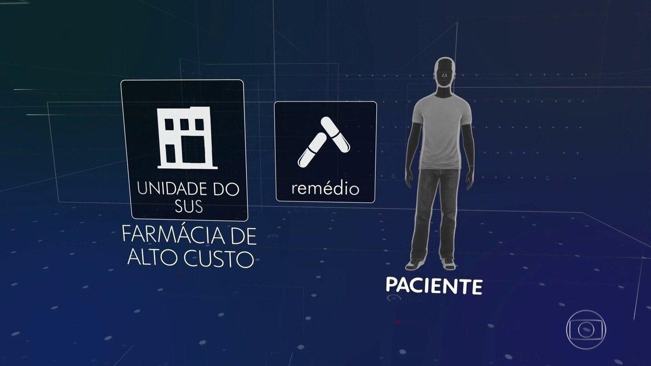 Resultado de imagem para Governo lança programa piloto para Doenças Raras