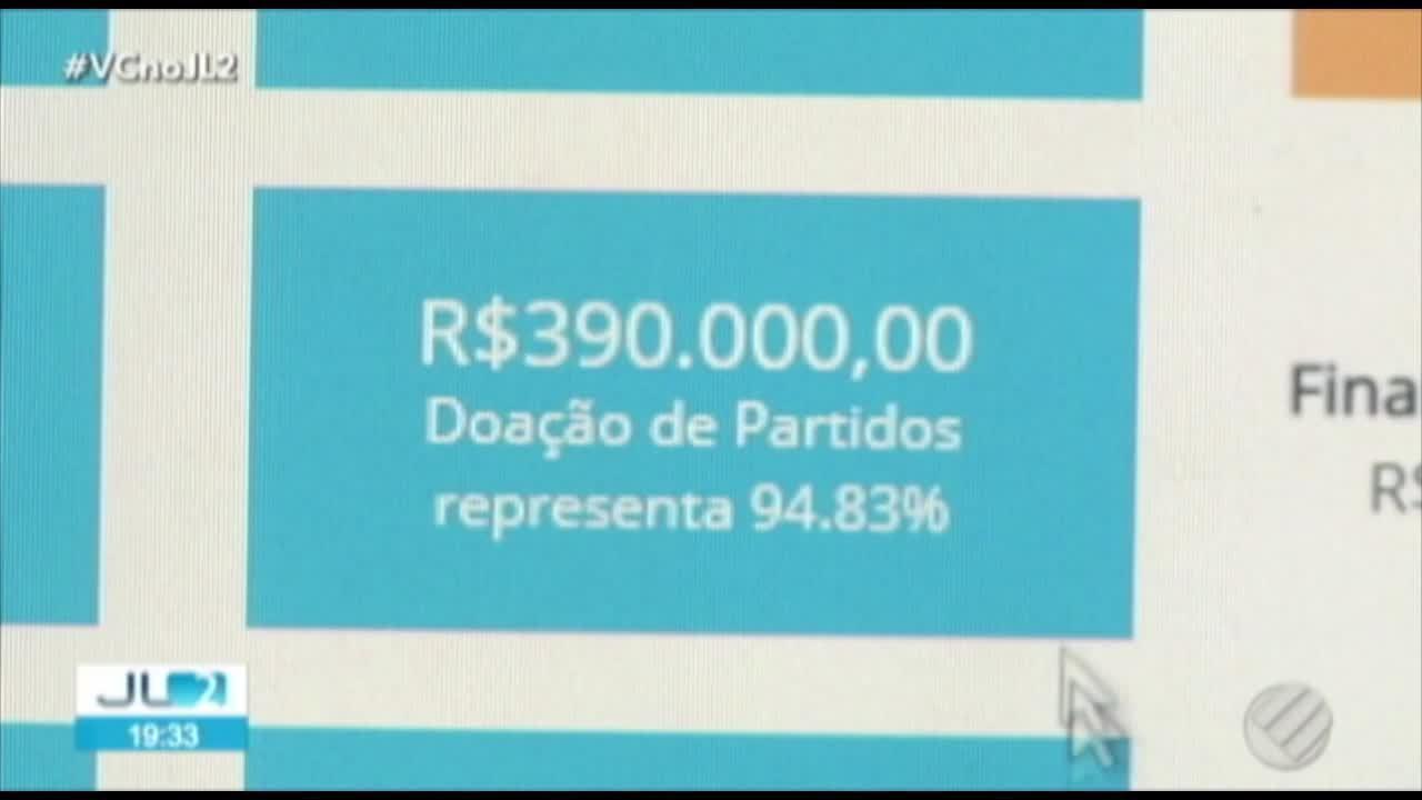Especialistas ficam preocupados com caso de candidata do PSD no PA que recebeu R$390 mil
