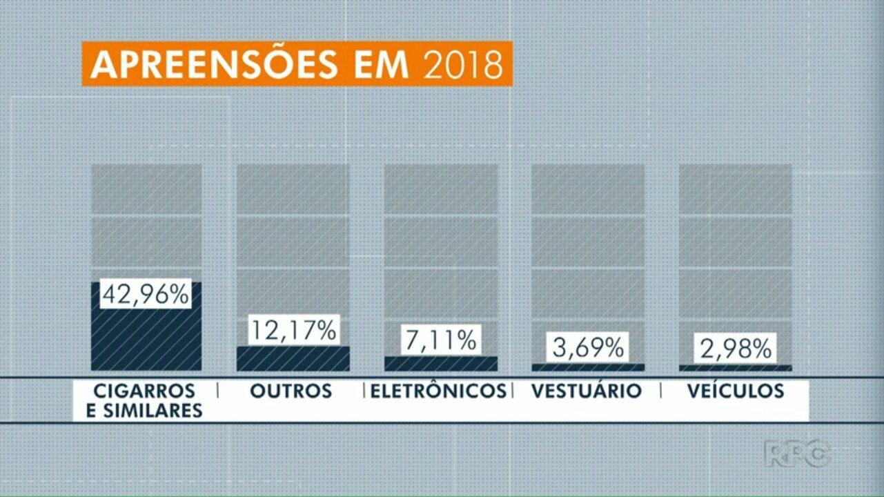 Prejuízo com contrabando em 2018 passa dos R$ 160 bilhões, afirma associação