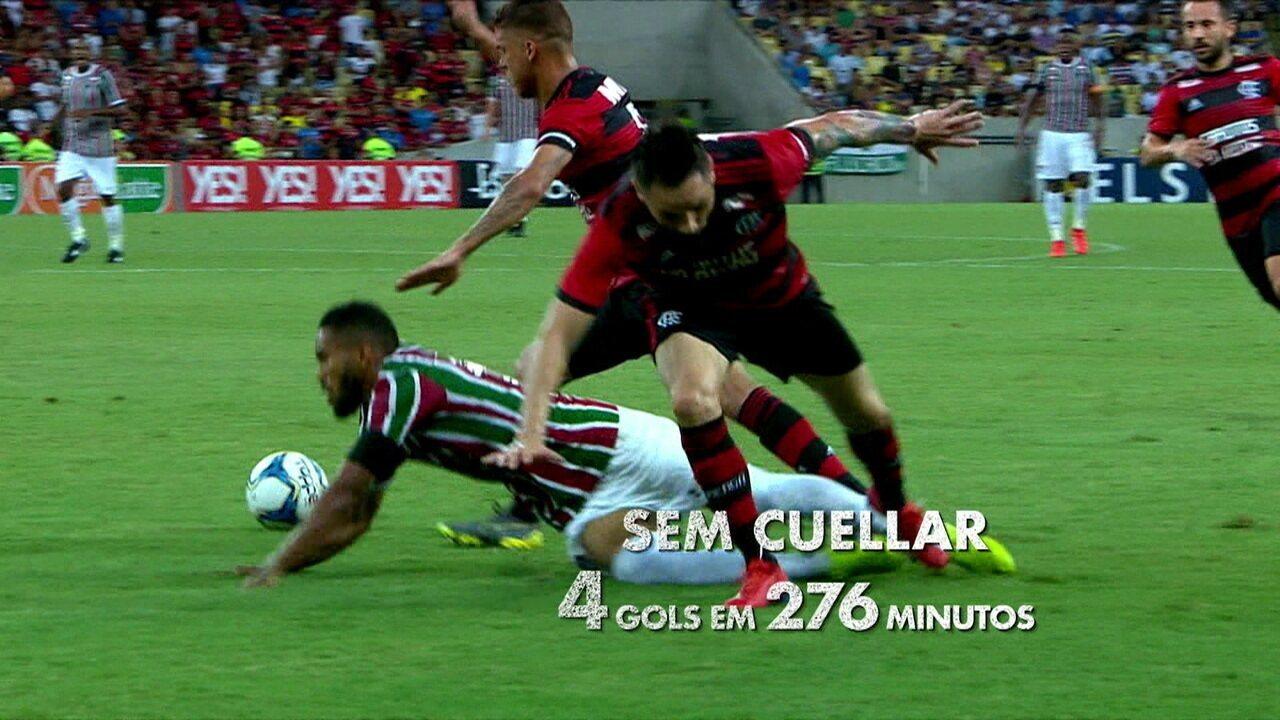 Espião Estatístico mostra os destaques na defesa do futebol brasileiro