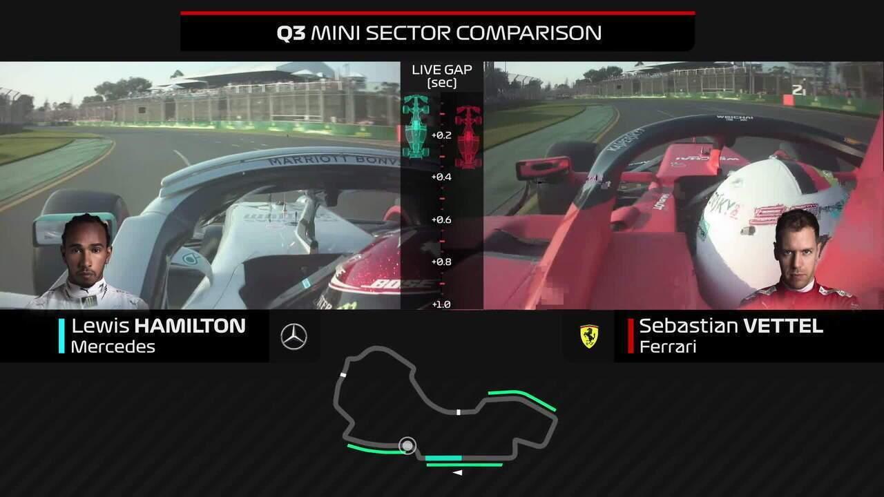 Confira as voltas mais rápidas de Vettel e Hamilton no Q3 com comparativos por setor