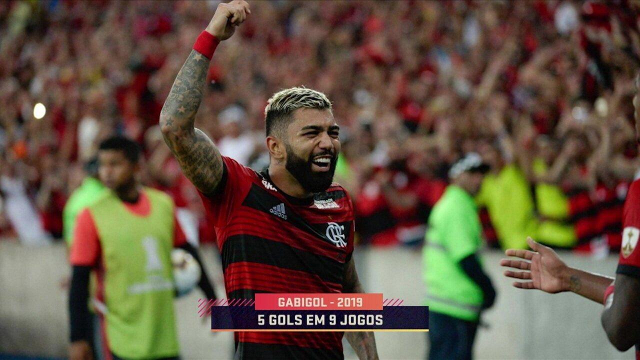Comentaristas analisam início de Gabigol no Flamengo