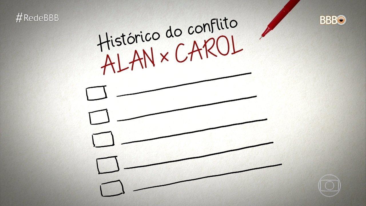 Confira um histórico do conflito Alan X Carol
