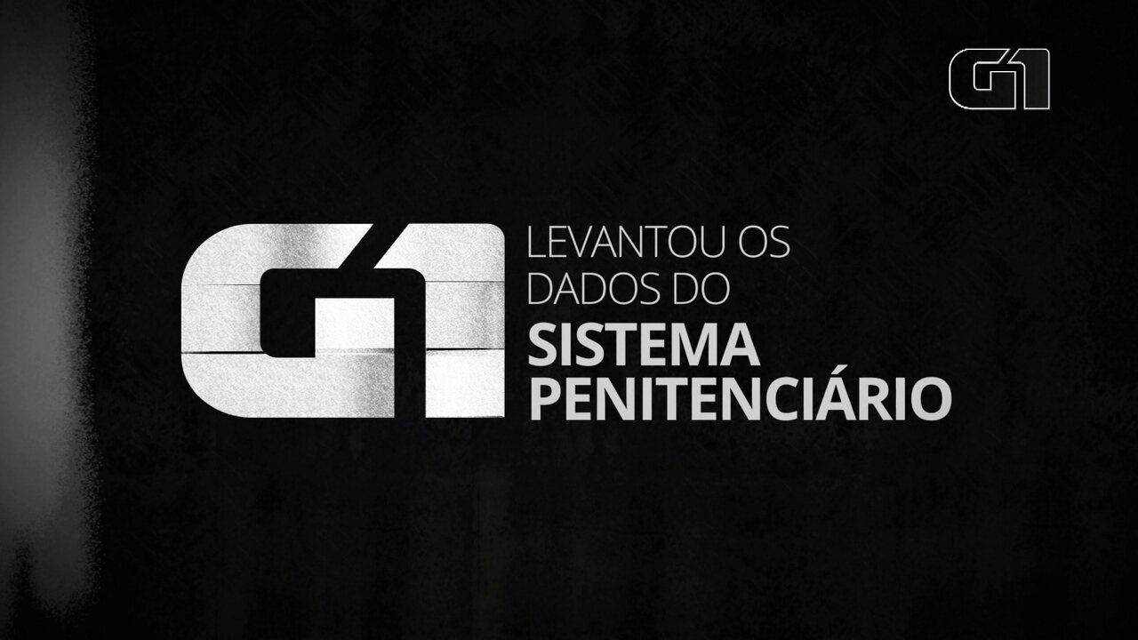 Superlotação aumenta e número de presos provisórios volta a crescer no Brasil