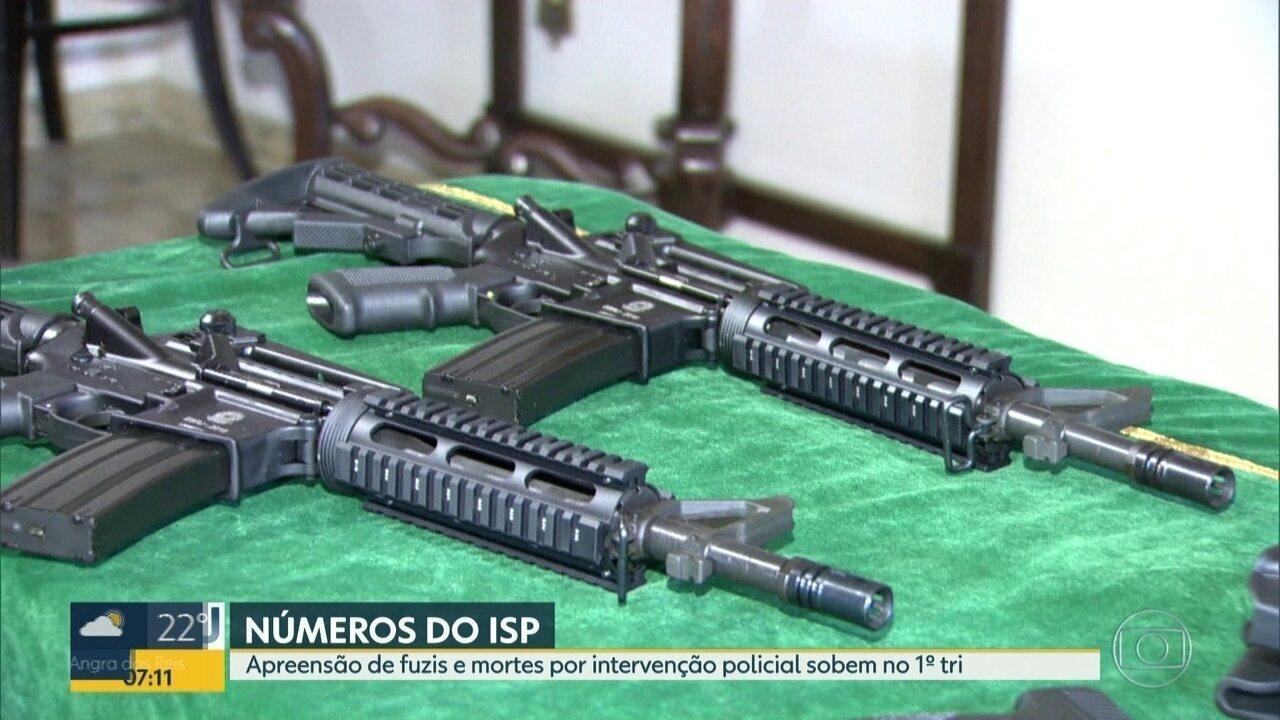 G1 no BDRJ: Rio registra aumento na apreensão de fuzis e mortes por intervenção policial