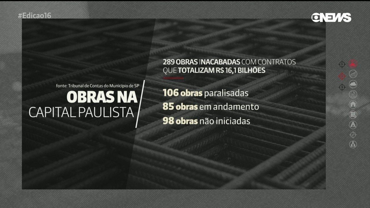 Capital paulista tem 289 obras inacabadas, diz TCM