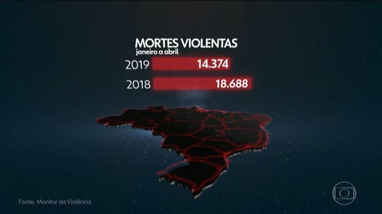 Monitor da Violência registra queda em assassinatos no Brasil