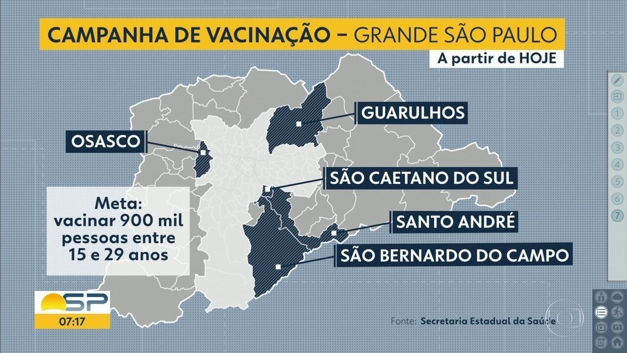 Começa campanha de vacinação contra o sarampo em cinco cidades da Grande SP