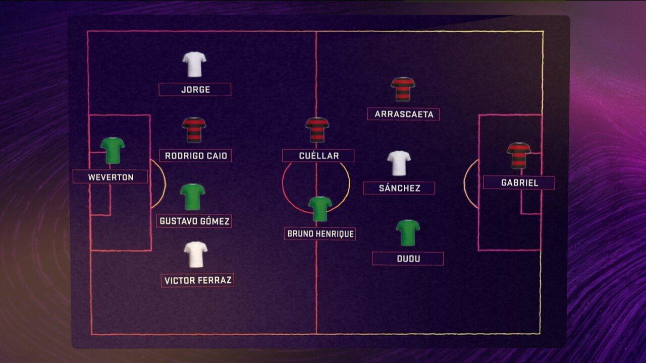 Seleção SporTV analisa quem tem melhor titular do Brasil: Palmeiras, Santos ou Flamengo?