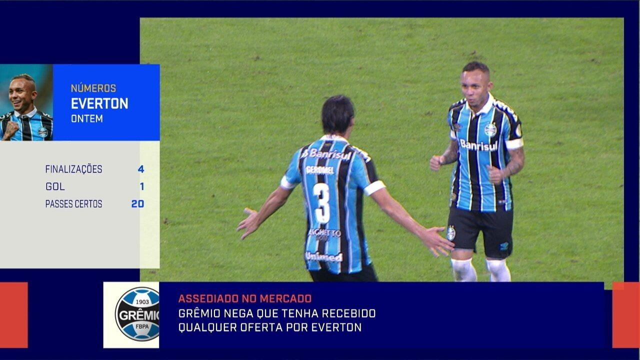 Comentaristas discutem perfomance de Éverton em partida do Grêmio contra a Chapecoense