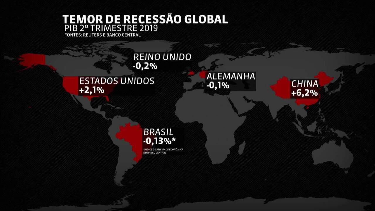 Temor de recessão global afeta mercado financeiro