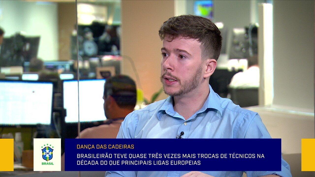 Roberto Maleson analisa trocas de técnicos no Brasil em comparação à Europa na década