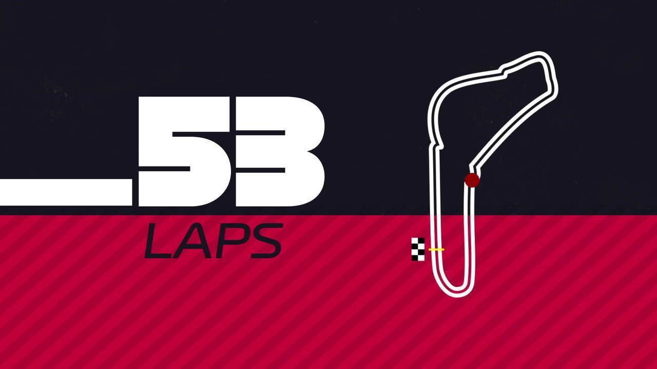 Informações sobre Monza, sede do GP da Itália