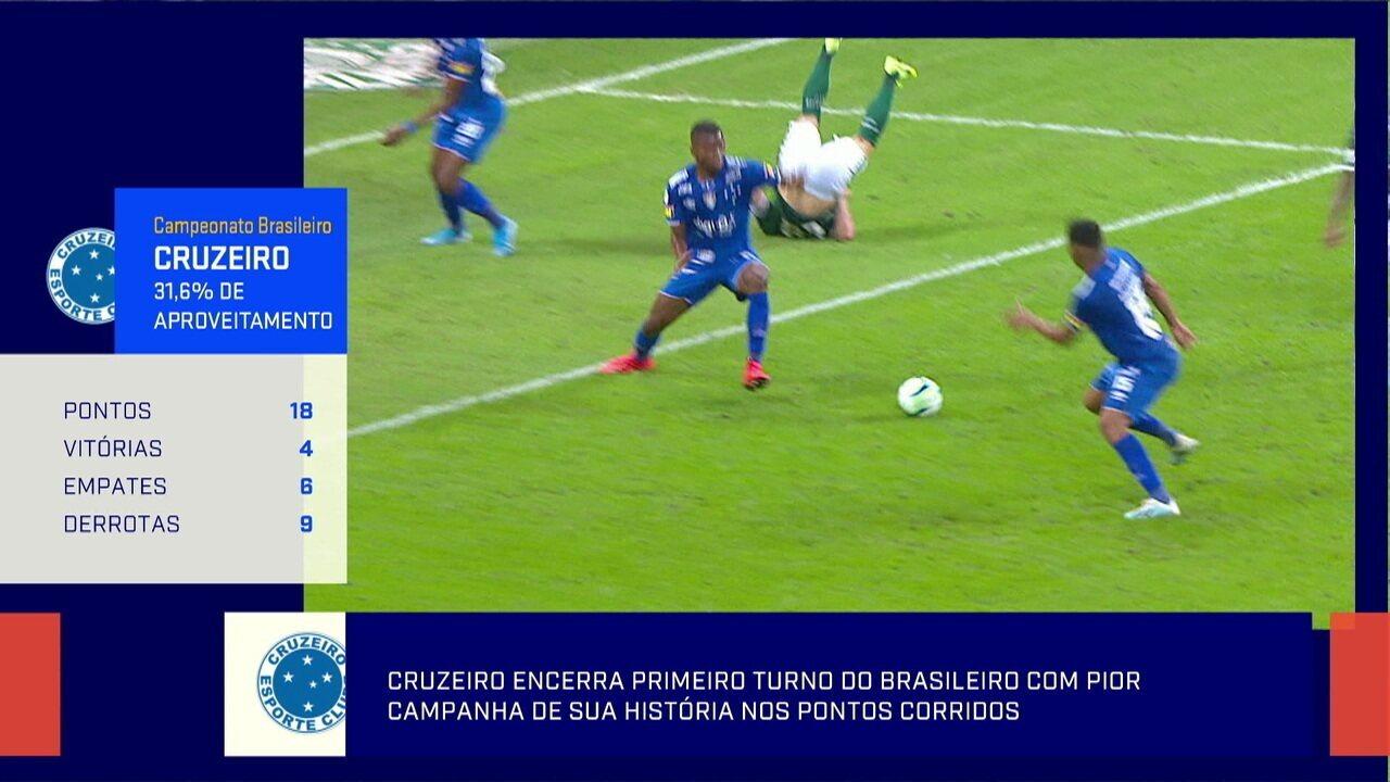 Comentaristas analisam situação complicada do Cruzeiro e aposta de Rogério Ceni