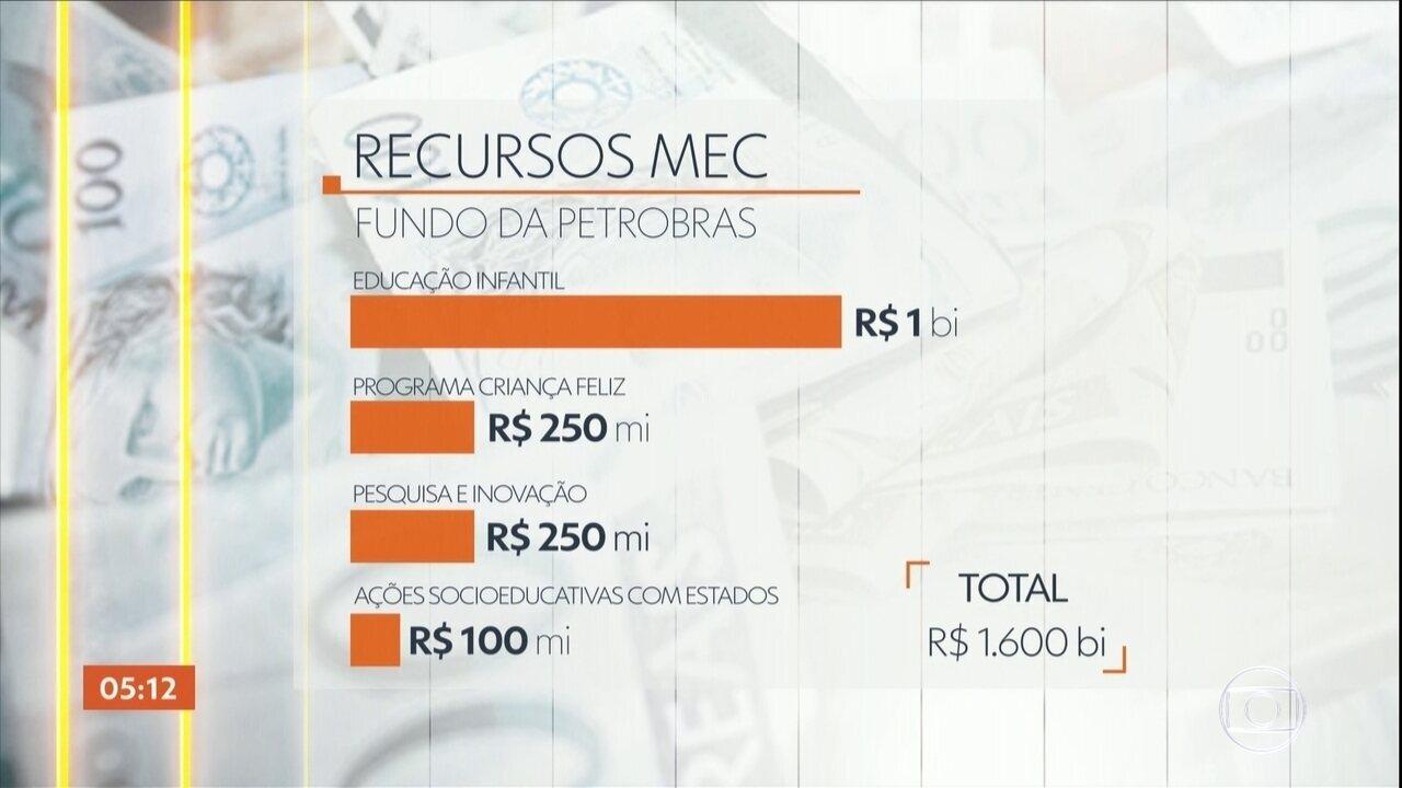 Alexandre de Moraes valida acordo para a utilização dos recursos do fundo Petrobras
