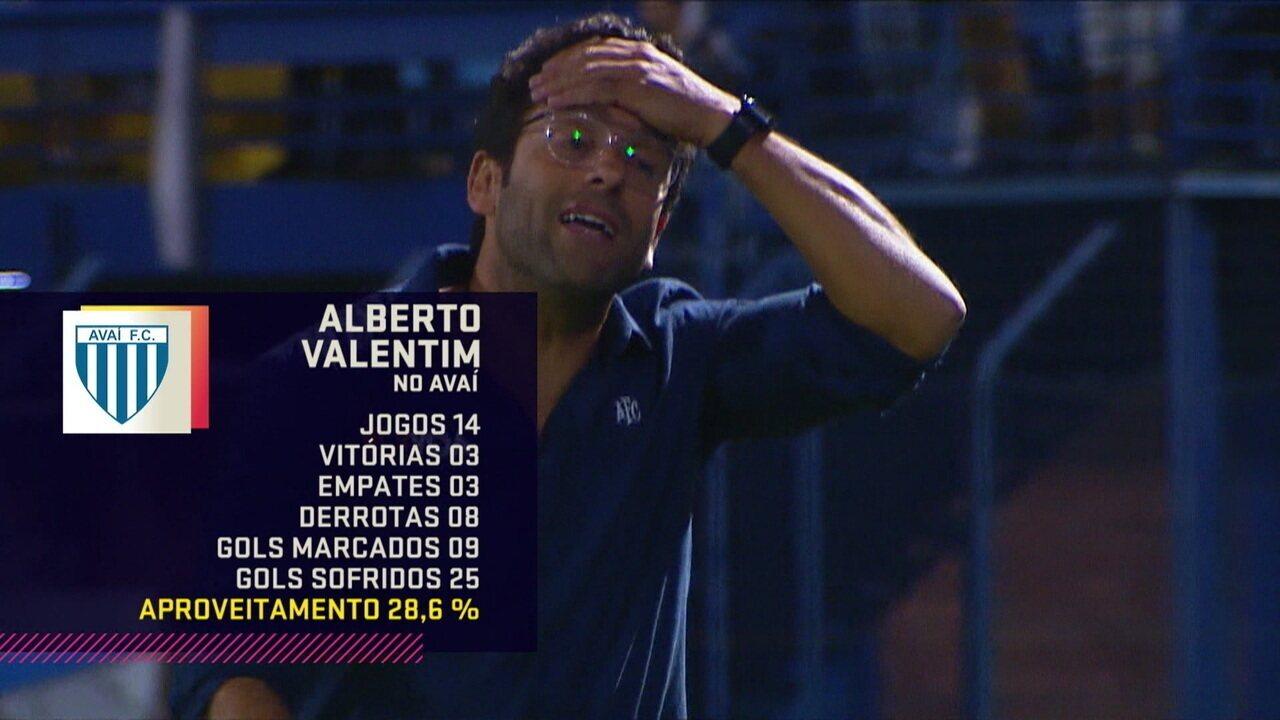 Alberto Valentim pode assumir o terceiro clube na temporada