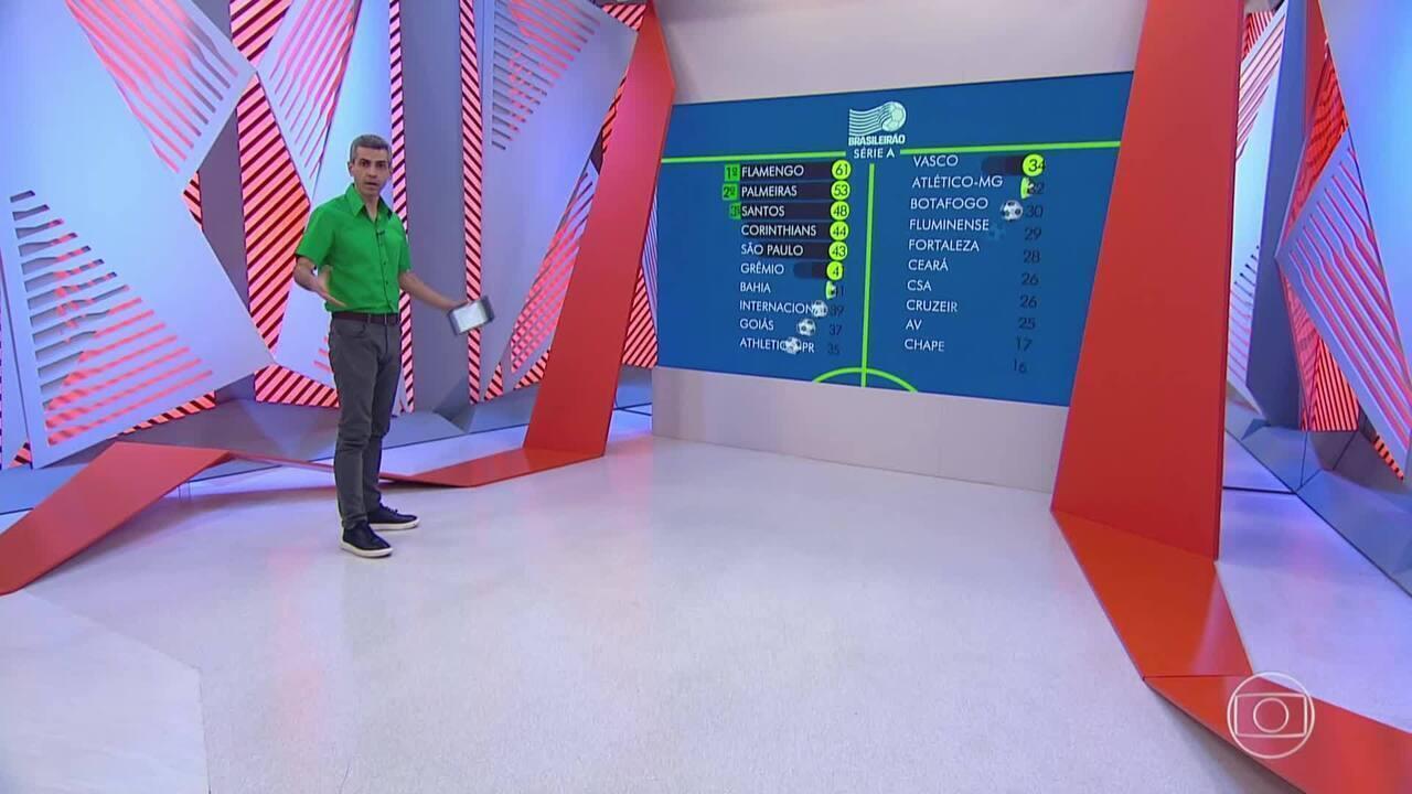 Globo Esporte MG - programa de quinta-feira, 17/10/2019 - íntegra - Globo Esporte MG - programa de quinta-feira, 17/10/2019 - íntegra