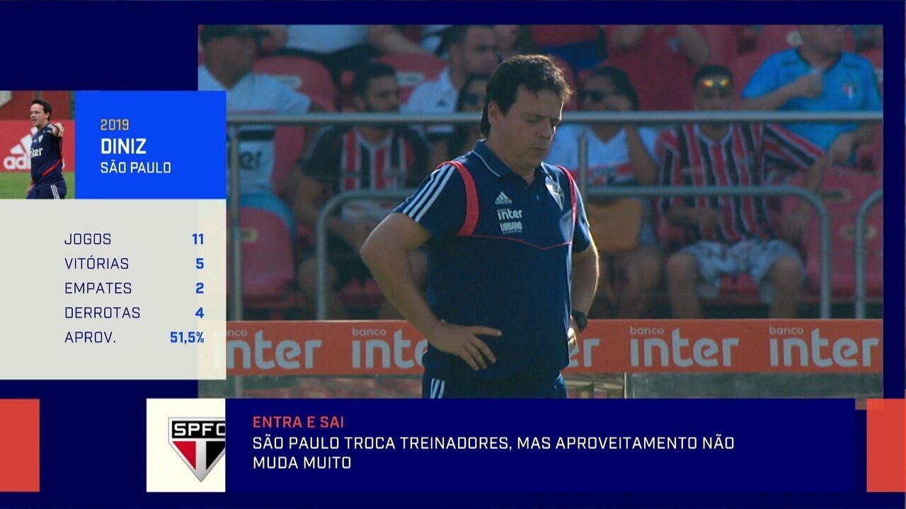 Redação analisa Diniz no São Paulo
