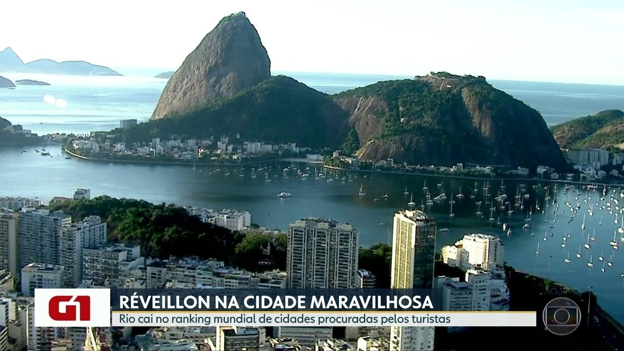 Rio de Janeiro cai no ranking das cidades mais procuradas pelos turistas