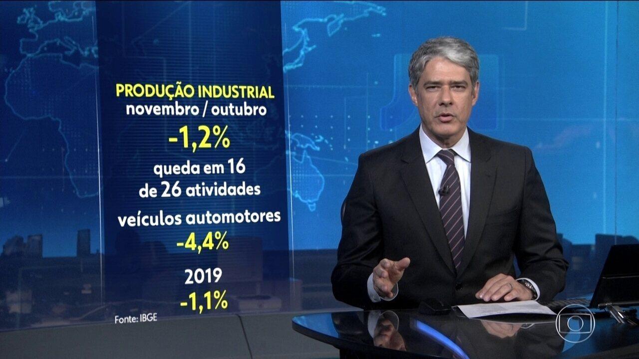 Produção das indústrias brasileiras cai, depois de três meses seguidos de alta.