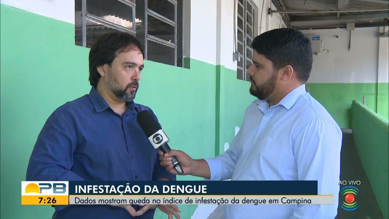 Índice de infestação do Aedes aegypti reduz quase 3% em três meses, em Campina Grande