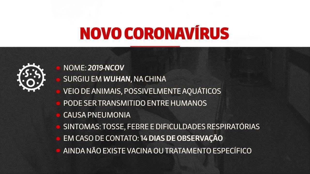 Entenda o que é e como age o coronavírus