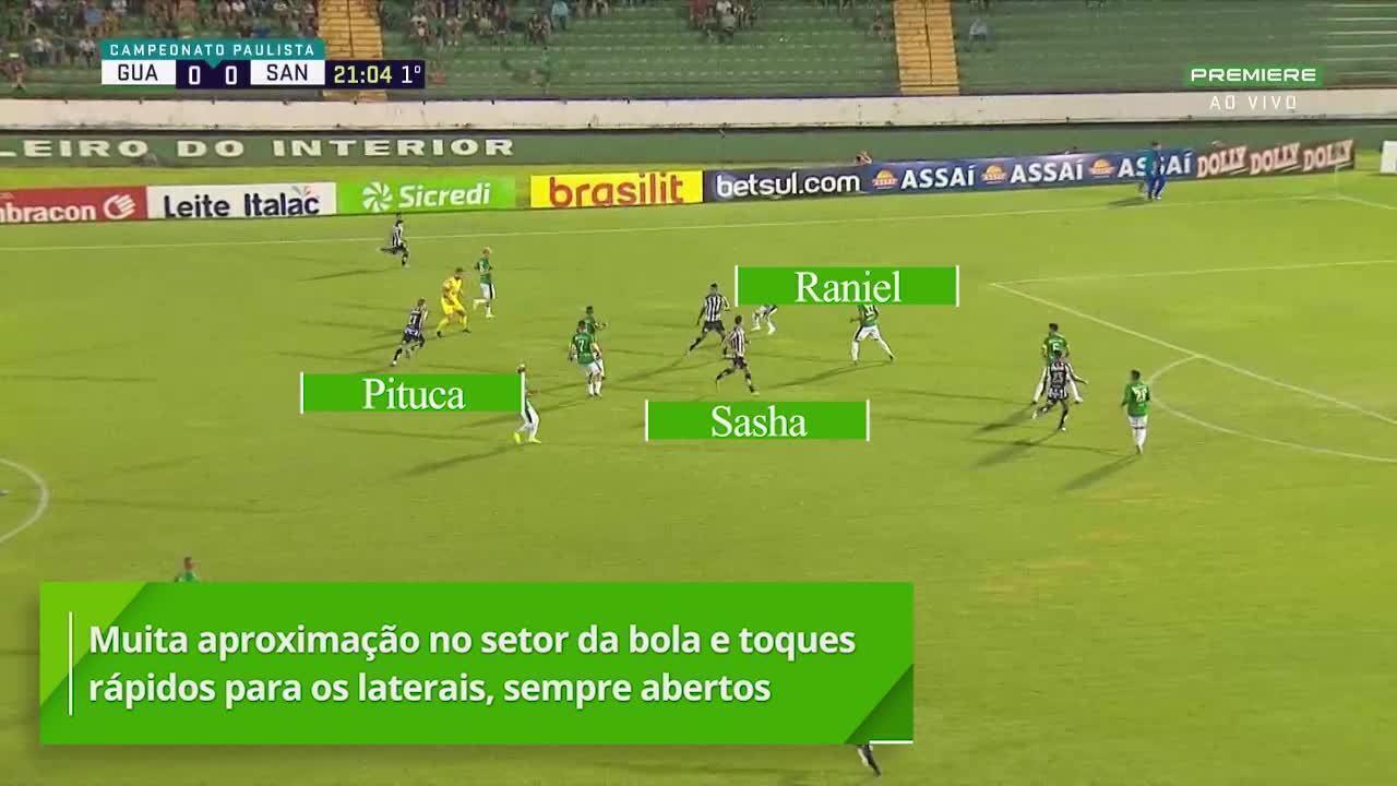 Confira a análise tática do Santos no início da temporada 2020