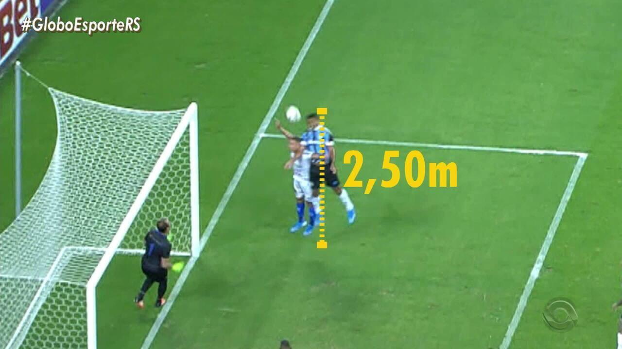 Diego Souza, jogador do Grêmio, consegue atingir 2,5m ao cabecear