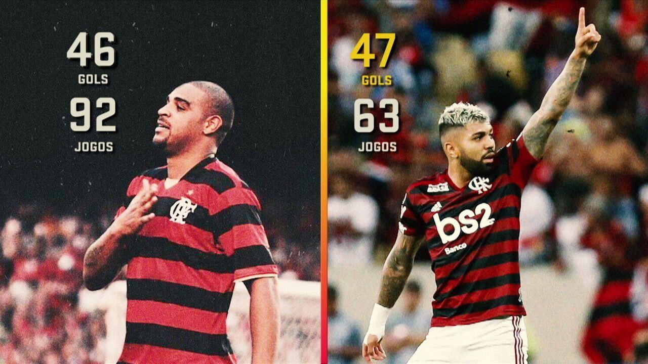 Seleção compara os números de Adriano e Gabigol no Flamengo