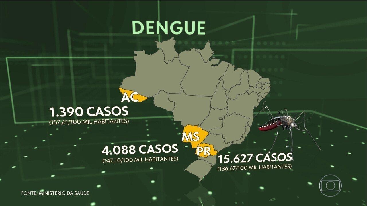 Casos de dengue avançam no país e deixam três estados em alerta