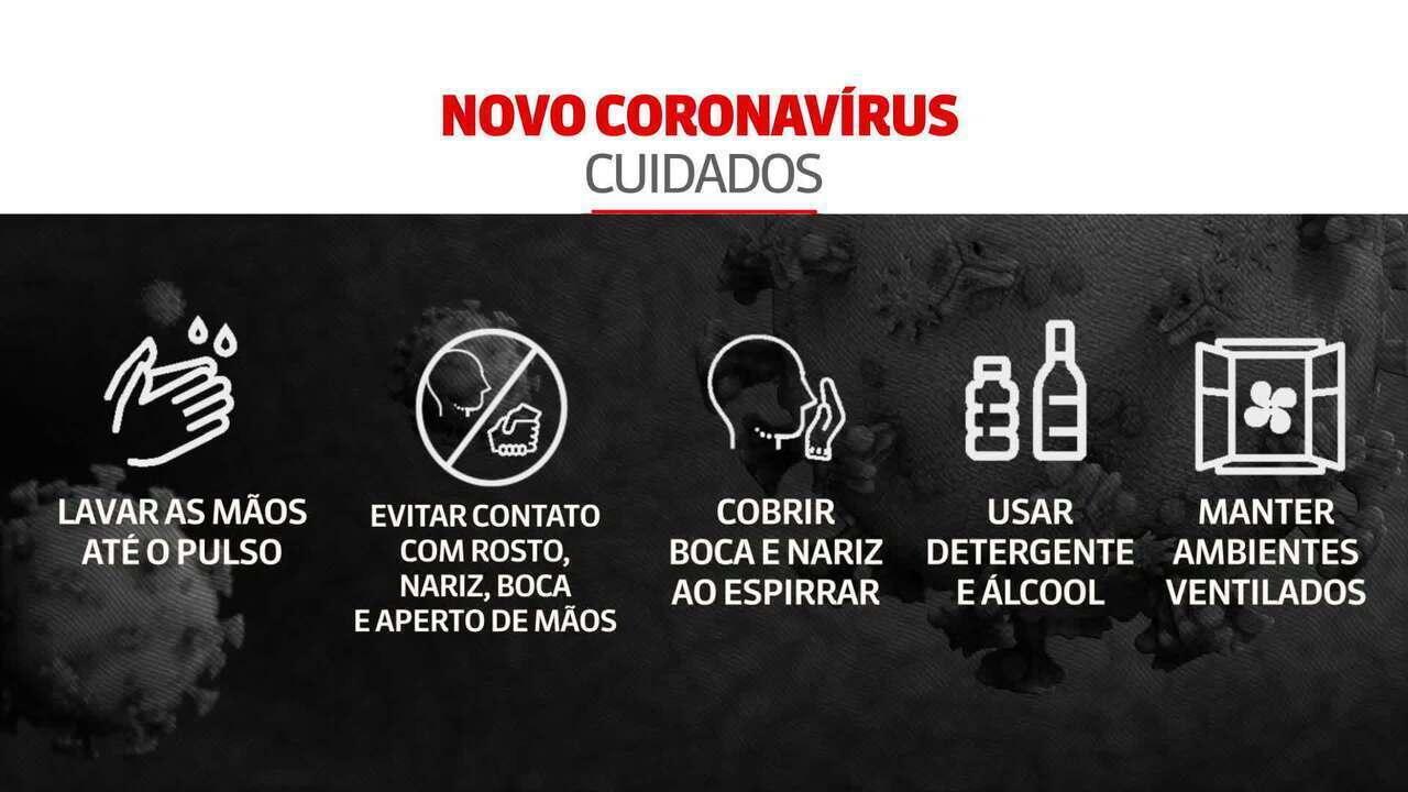 Saiba os cuidados para evitar a contaminação pelo novo coronavírus