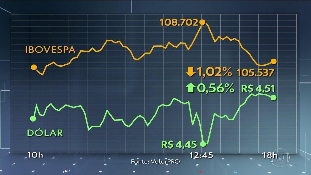 Após anúncio de corte de juros nos EUA, Bolsa de SP fecha em queda