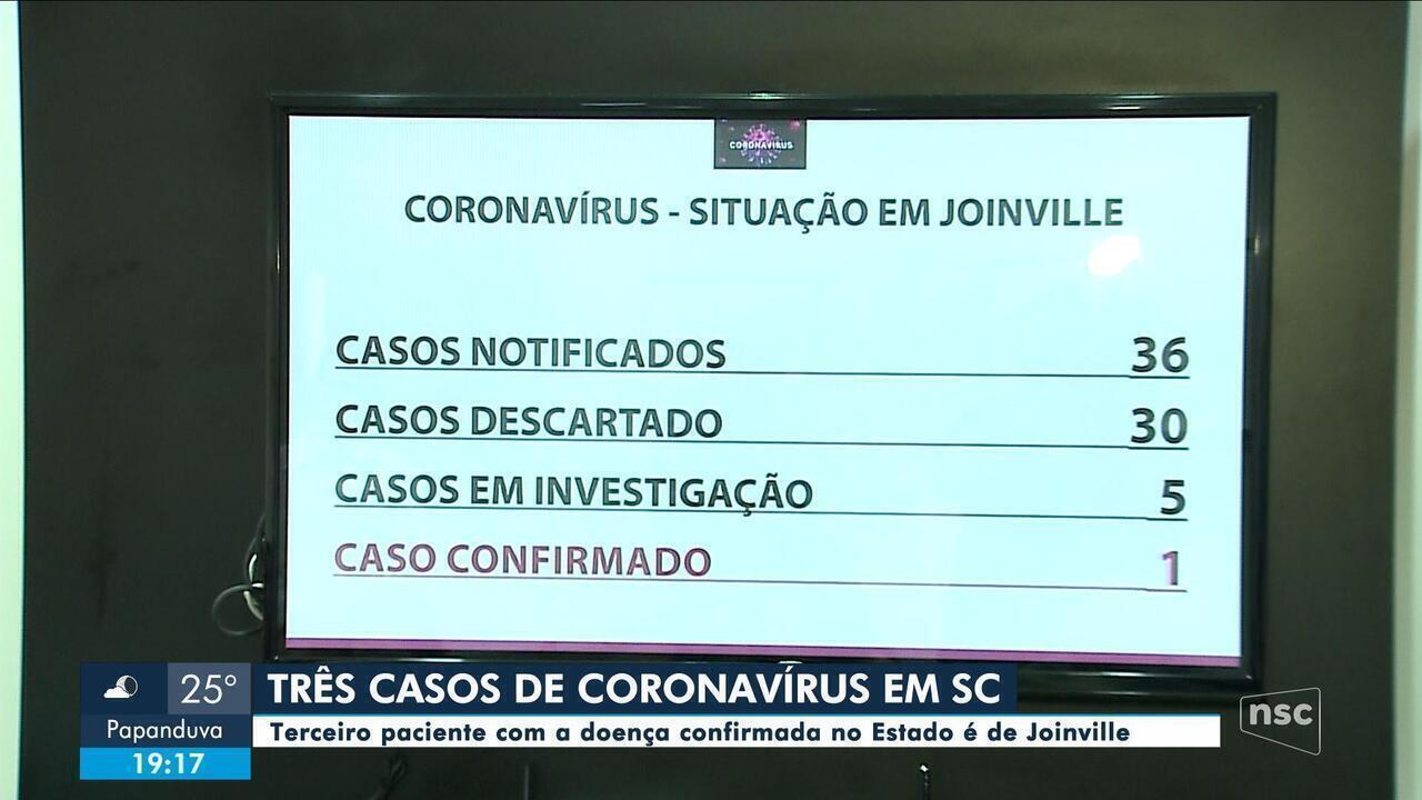 Secretaria da Saúde confirma terceiro caso de coronavírus em SC